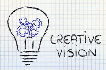 gearwheels inside lightbulb,creative business vision