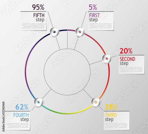 Infografica esempi cerchio numeri fascette colori