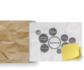 sticky note with success management and gear business success ch