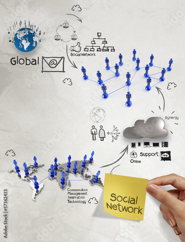 hand holding diagram of social network structure with sticky not