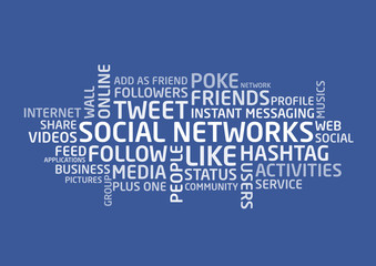 Social Networks words