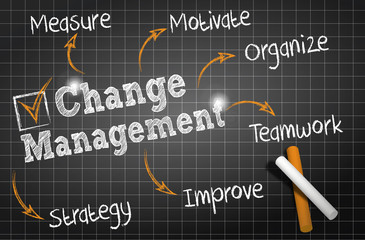 chalkboard drawing : change management cs5