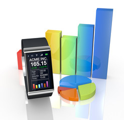 smartwatch and stock market