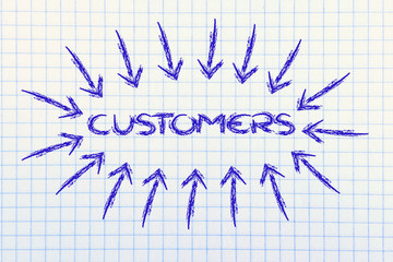 business key concepts: Customers