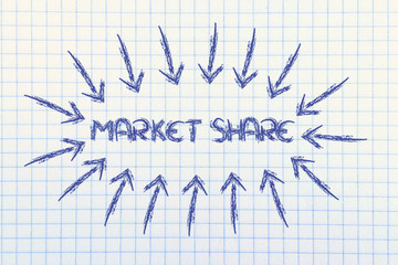 business key concepts: market share