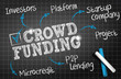 chalkboard draw : crowdfunding cs5