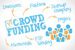 whiteboard schema : crowdfunding cs5