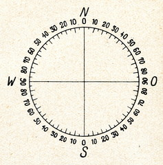 Compass rose, divided in degrees