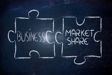 business and market share,jigsaw puzzle design