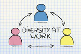 team of co-workers, diversity at work