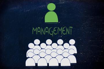 leadership, management and individualism
