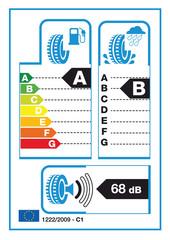 étiquette pneu : bruit / consommation / adhérence