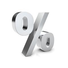 Prozent Zeichen