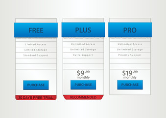 pricing tables,easy editable text