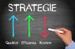 Business Strategie - Optimierung von Prozessen