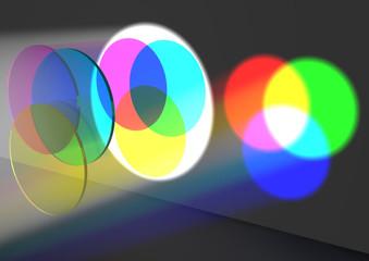 Additive und subtraktive Farbmischung - color mixture