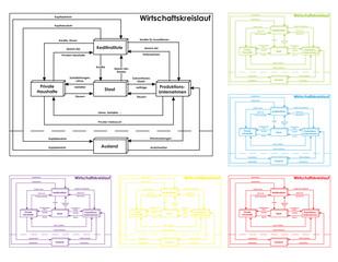 Wirtschaftskreislauf, Economic Circular Flow, Vektor