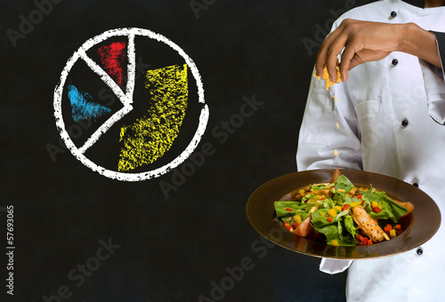 african american chef with chalk pie chart on blackboard