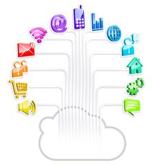 gommette-cloud réseau arc en ciel