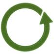 grüner Kreislauf