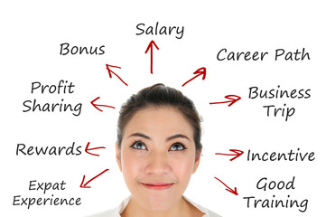Successful businesswoman with reward plan