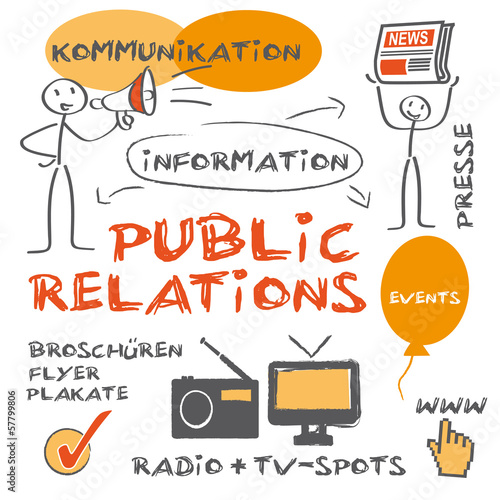 PR,  Öffentlichkeitsarbeit