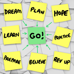 Go Sticky Note Diagram Background Dream Plan Prepare for Goal