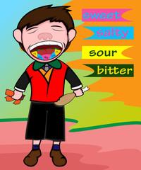 Food Tester