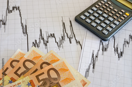 Making easy money with forex