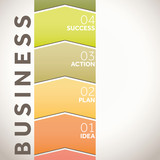 Steps to lead your business