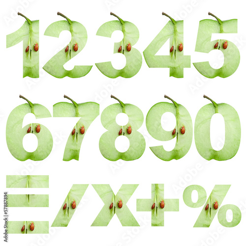Numerals from fruit isolated