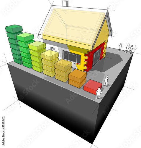 House with additional insulation and energy rating