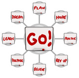 Go Dry Erase Boards Encouraging Words Motivation Instructions poster