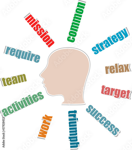 Word cloud, tag cloud text business concept. Head silhouette