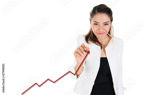 Business achievement present by increasing graph