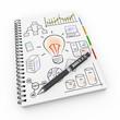 Ideas as concept