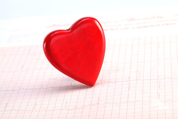 Closeup of Red heart shape on ECG