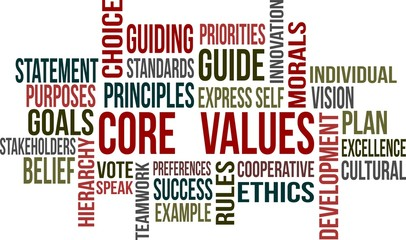 CORE VALUE - word cloud