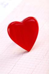 Red heart shape on ECG