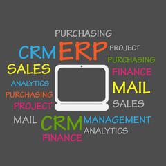 Enterprise Resource Planning ERP Word Cloud
