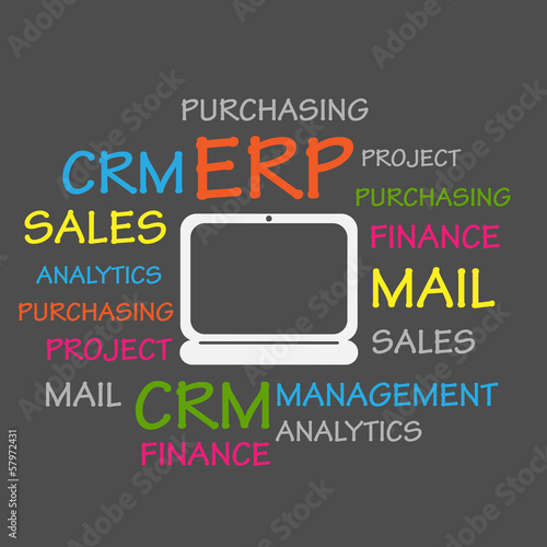 Enterprise Resource Planning ERP Word Cloud