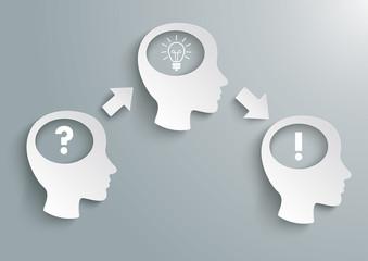 Three Heads Question Solution Bulb PiAd