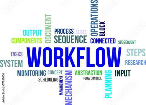 word cloud - workflow