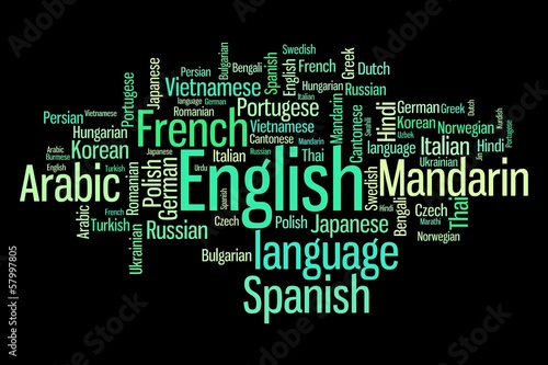 Language word cloud - world languages