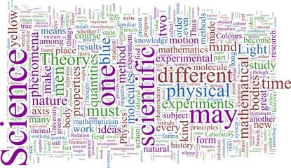 Word Cloud: James Maxwell Clerk