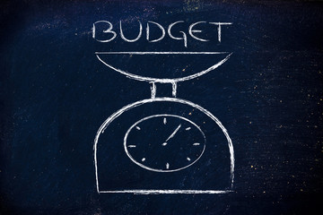 find balance and measure your budget