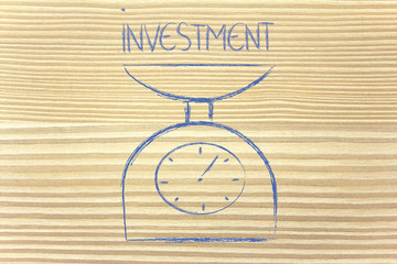 find balance and measure your investment