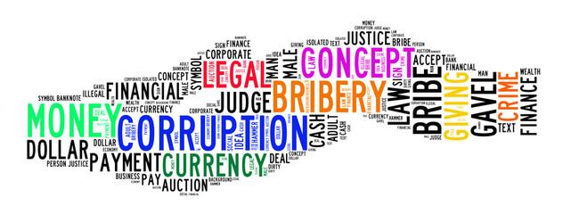 corruption text cloud