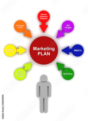 Marketing Plan Circle Bubble Chart Business Color