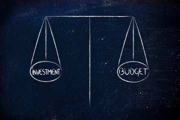balance measuring investment and budget
